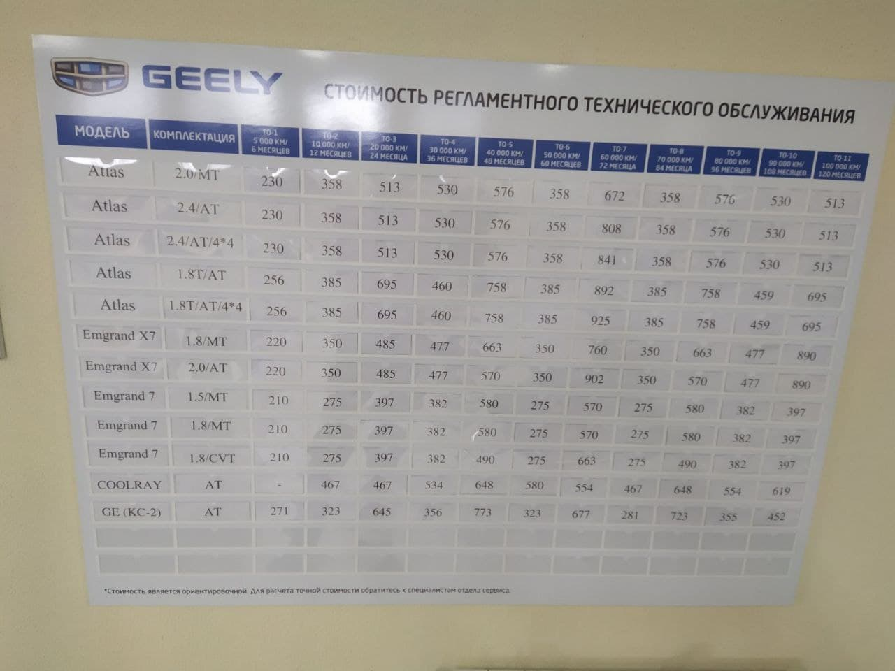 ТО в Беларуси. Цены.